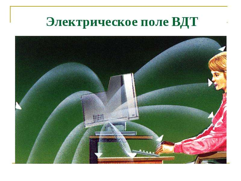 Гигиенические требования к видеодисплейным терминалам, персональным