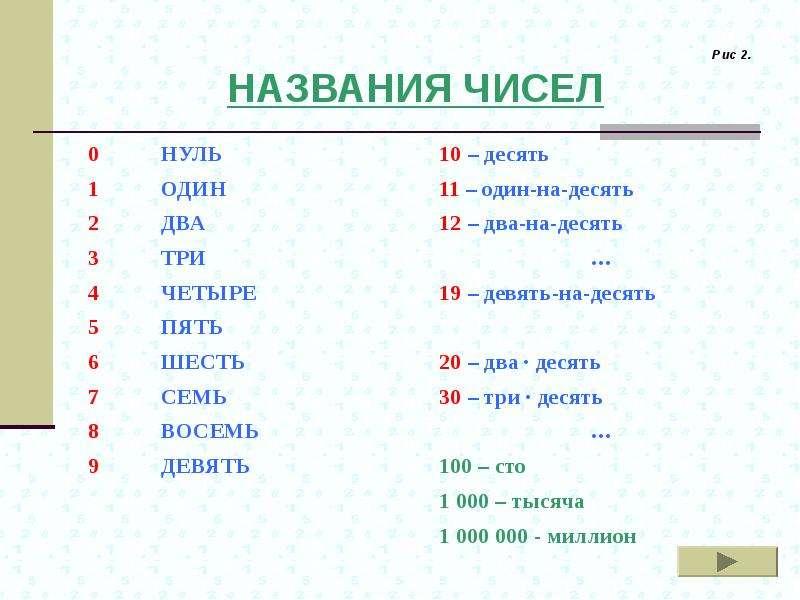 Магия чисел для денег или цифры притягивающие деньги