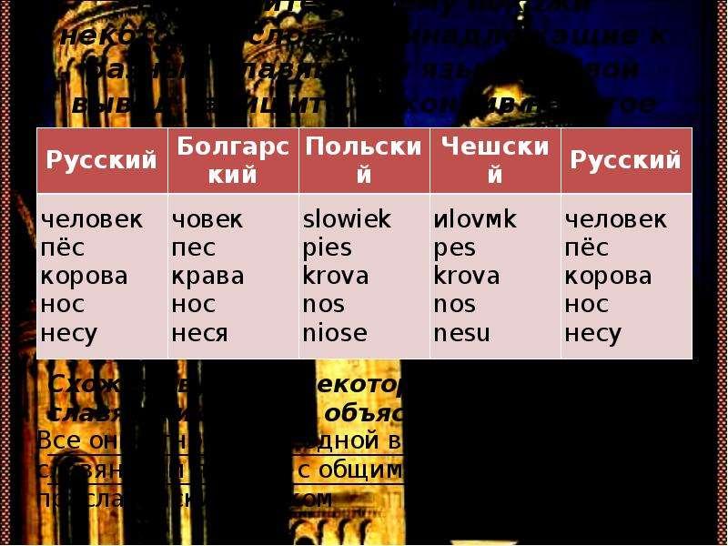 Подумайте, почему похожи некоторые слова, принадлежащие к разным славянским языкам. Свой вывод запиш