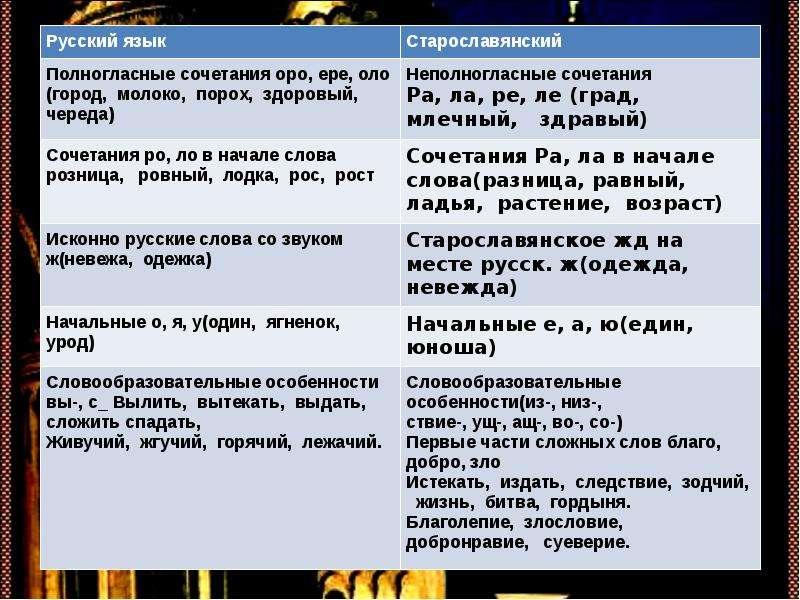 Праславянский язык, старославянский и древнерусский языки, слайд 12