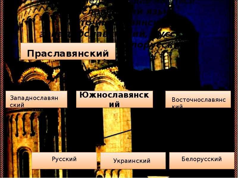 Внесите недостающие надписи: праславянский язык, восточнославянский, западнославянский, русский, укр