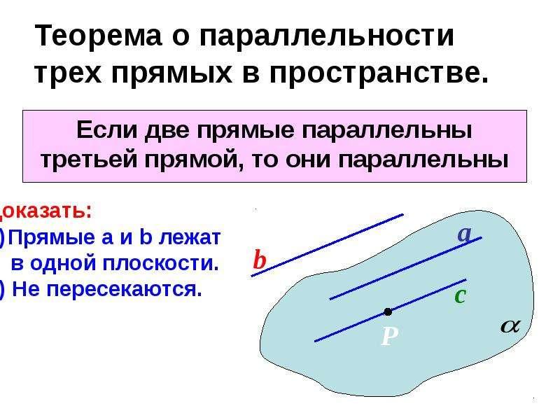 Теорема о параллельности трех прямых в пространстве. Если две прямые параллельны третьей прямой, то