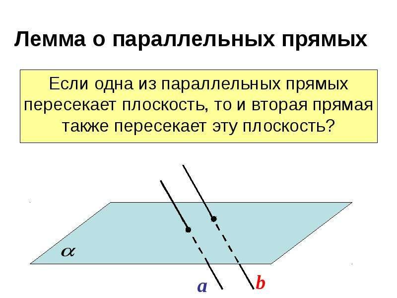 Лемма о параллельных прямых Если одна из параллельных прямых пересекает плоскость, то и вторая пряма
