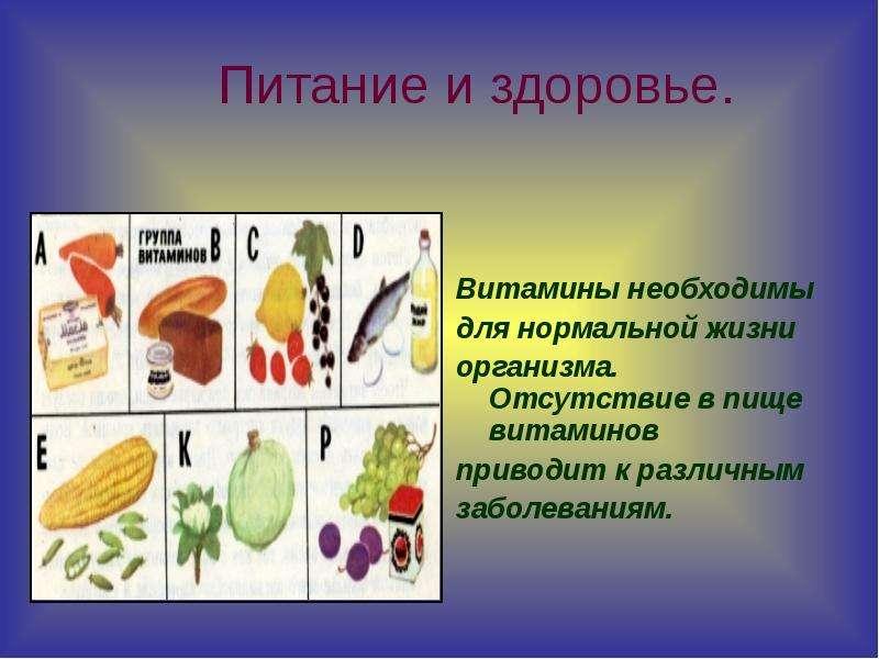 Питание и здоровье. Витамины необходимы для нормальной жизни организма. Отсутствие в пище витаминов