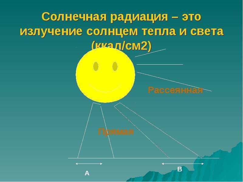 Солнечная радиация – это излучение солнцем тепла и света (ккал/см2)