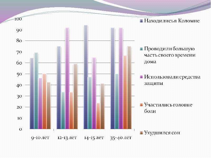 Тема: исследование влияния экотоксинов на здоровье человека., слайд 7