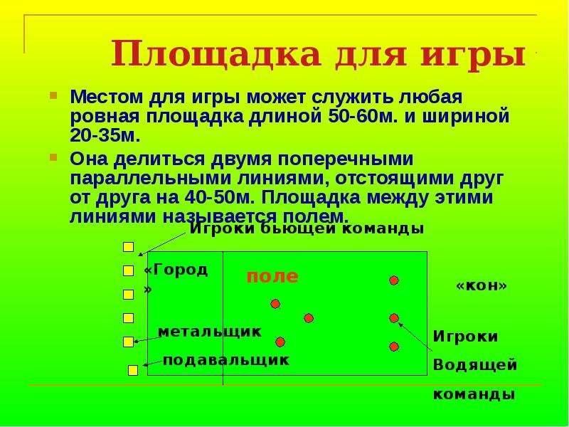 Площадка для игры Местом для игры может служить любая ровная площадка длиной 50-60м. и шириной 20-35