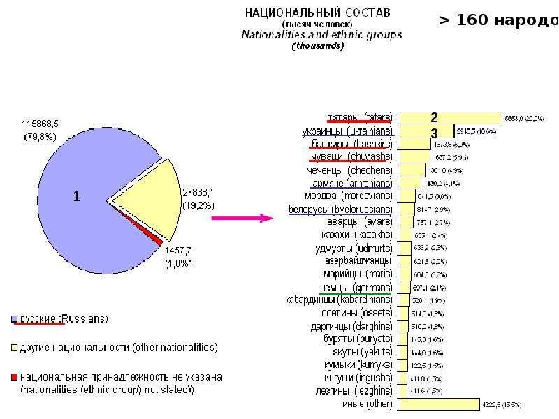 slayd-o-seksualnoy-diskriminatsii-v-respublike-tadzhikistan