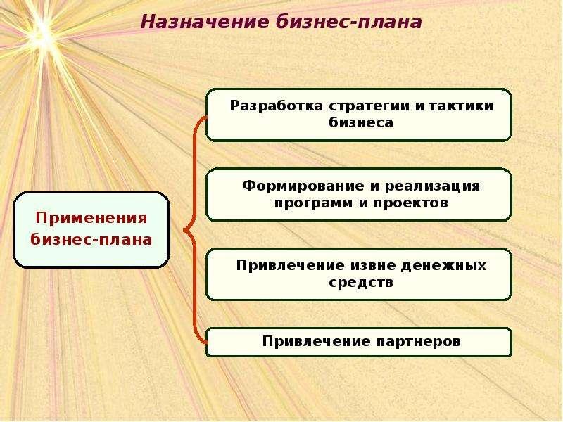 Логика составления бизнес плана реферат по менеджменту Логика составления бизнес плана реферат