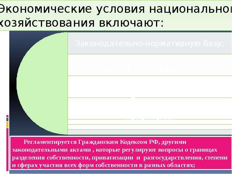 Предпосылки функционирования национальной экономики, слайд 4