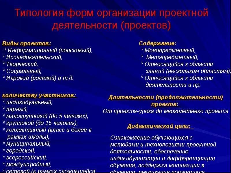 Типология форм организации проектной деятельности (проектов)
