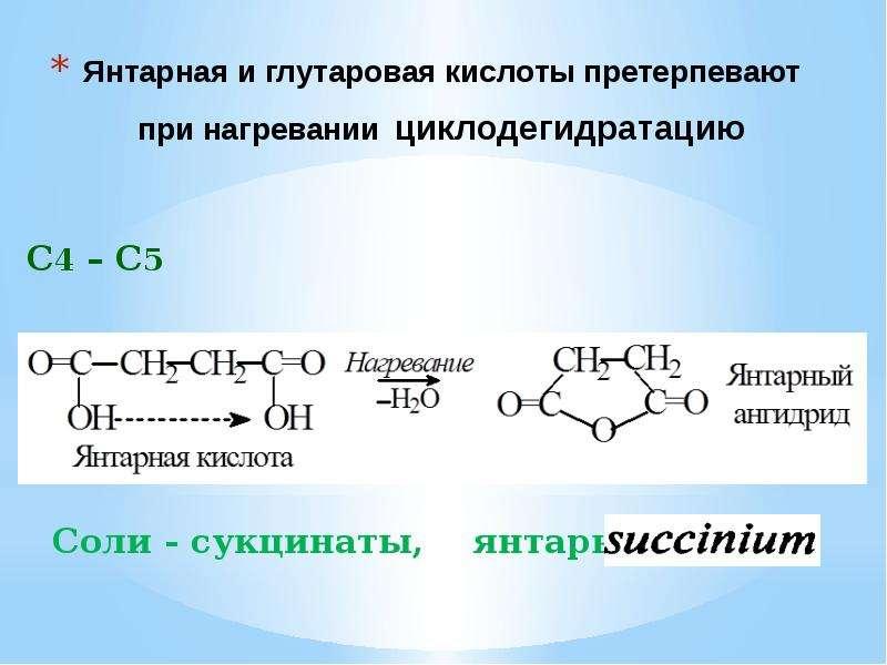 Соли янтарной кислоты называются