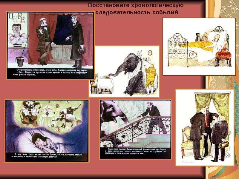 На тему А. И. Куприн Слон, слайд 5