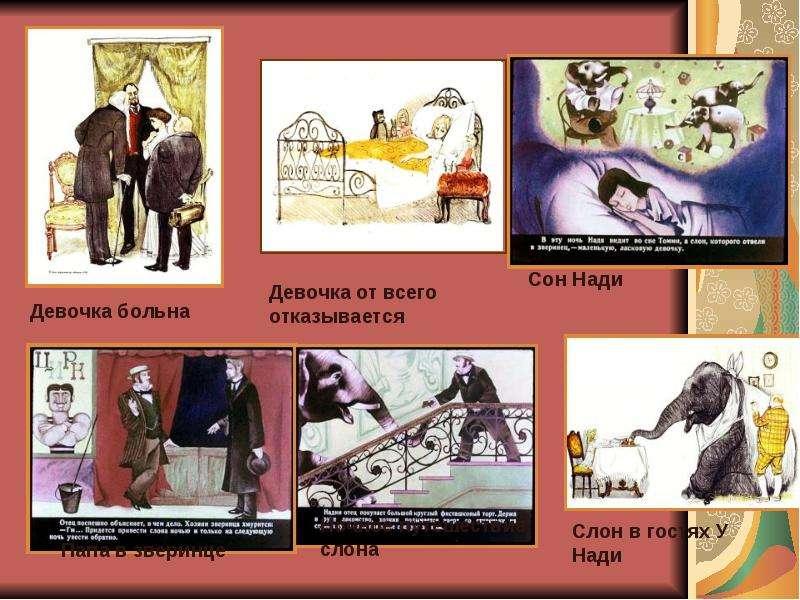 На тему А. И. Куприн Слон, слайд 6