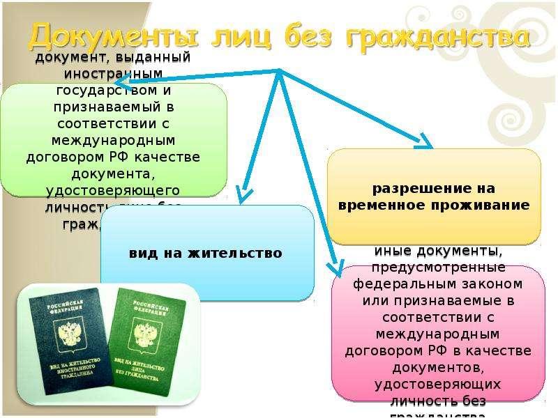 4 правовой статус иностранцев и лиц без гражданства верил также