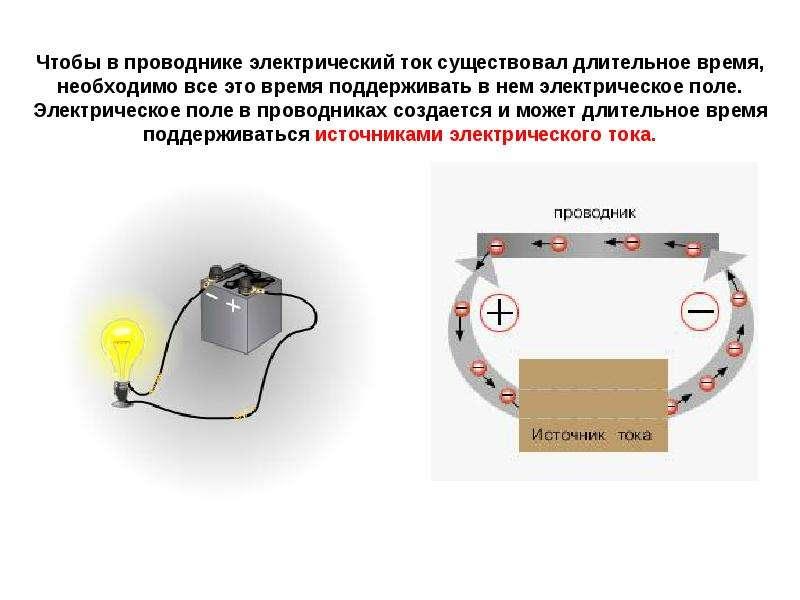 Как создать электрический ток