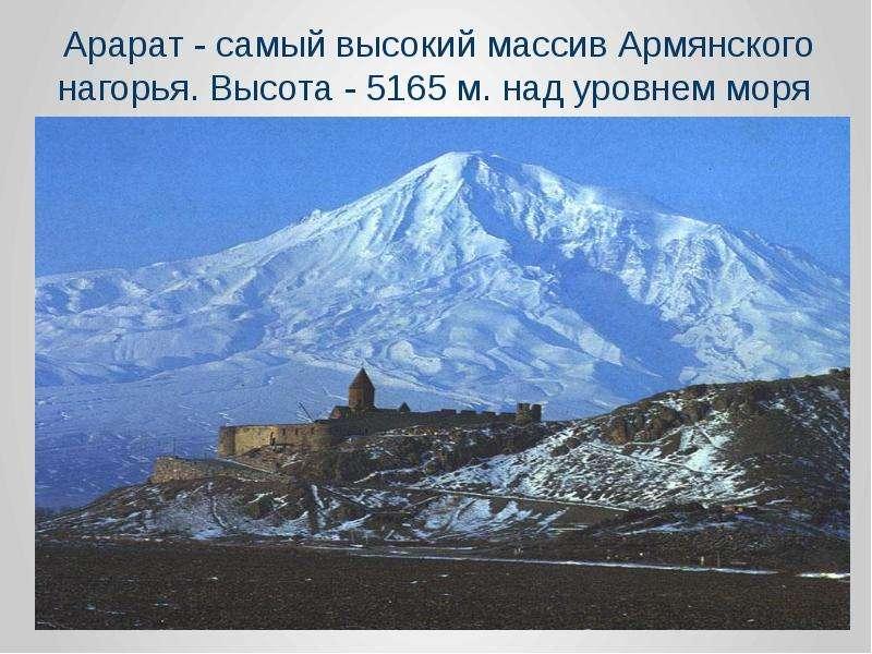Картинки про армению для презентации