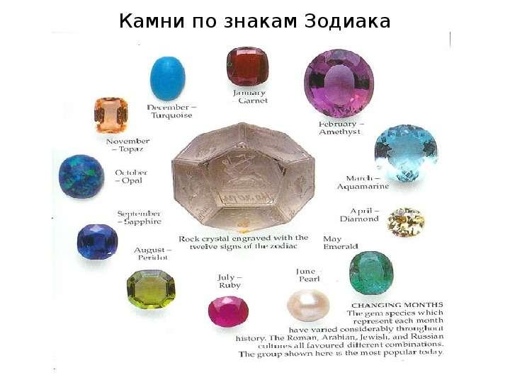 Камни по знакам зодиака с картинками
