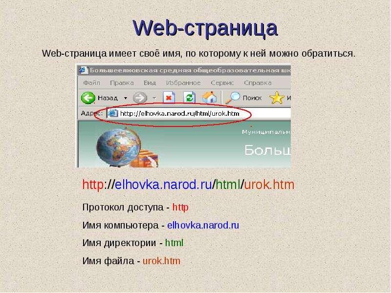Как сделать web-страниц