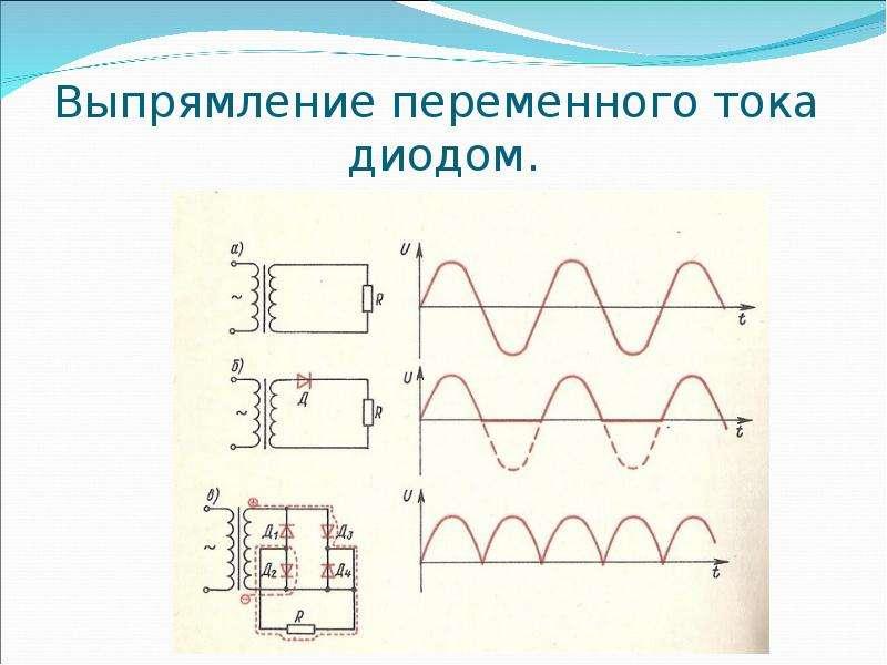какие диоды применяют для выпрямления переменого тока