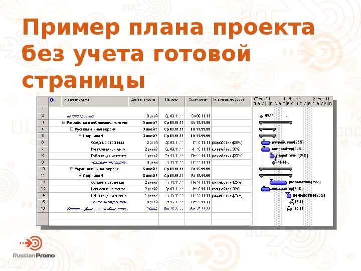 Пример плана проекта без учета готовой страницы