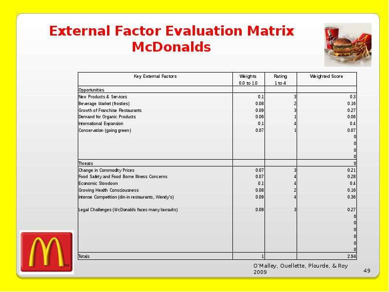 external factor evaluation of yahoo