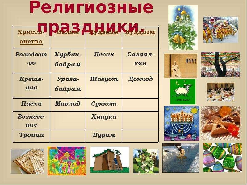 Религиозные праздники.