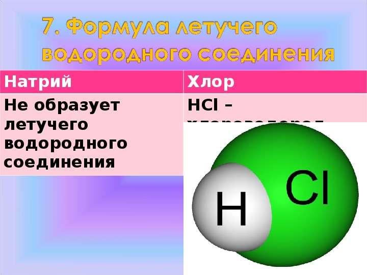 Характеристика химического элемента на основании его положения в Периодической системе Д. И. Менделеева, слайд 9