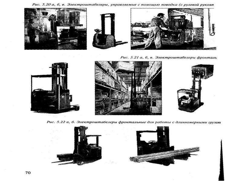 Лекция Система складирования, рис. 50