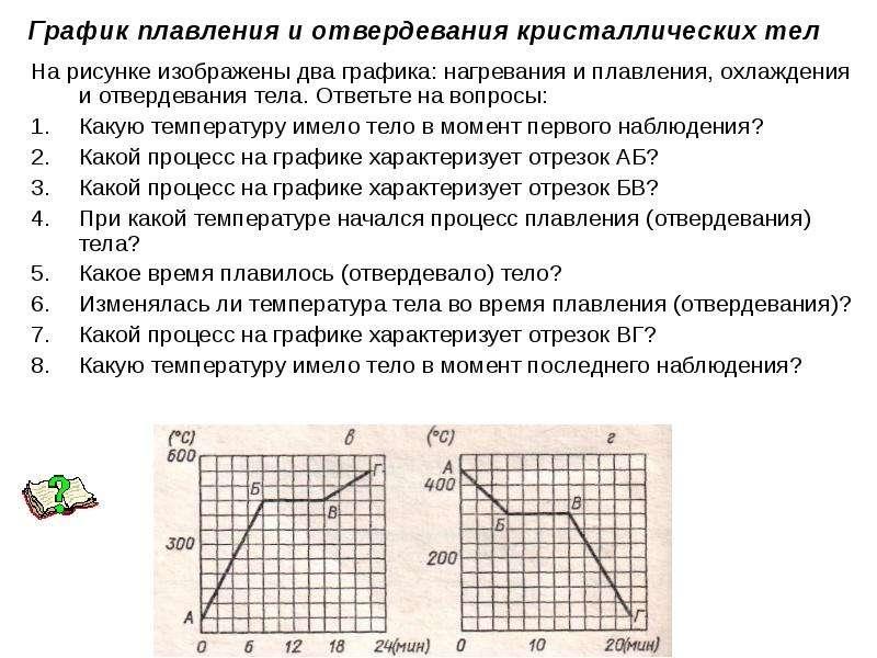 График плавления и отвердевания кристаллических тел На рисунке изображены два графика: нагревания и