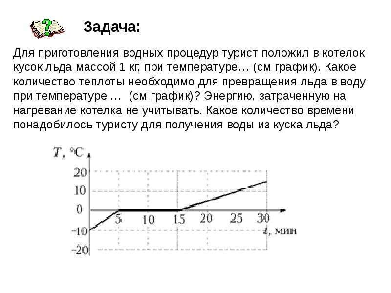 Задача: Для приготовления водных процедур турист положил в котелок кусок льда массой 1 кг, при темпе