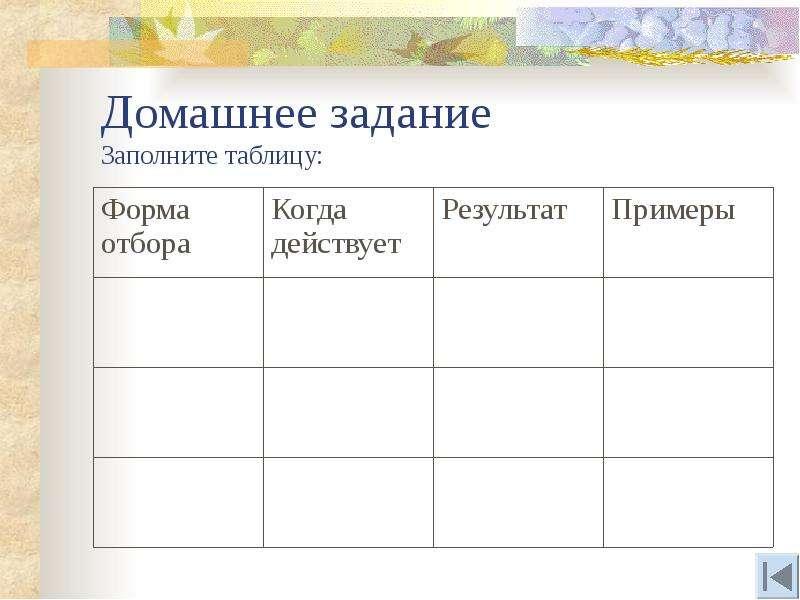 Домашнее задание Заполните таблицу: