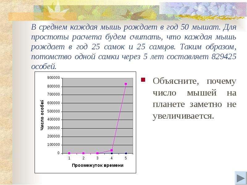 В среднем каждая мышь рождает в год 50 мышат. Для простоты расчета будем считать, что каждая мышь ро