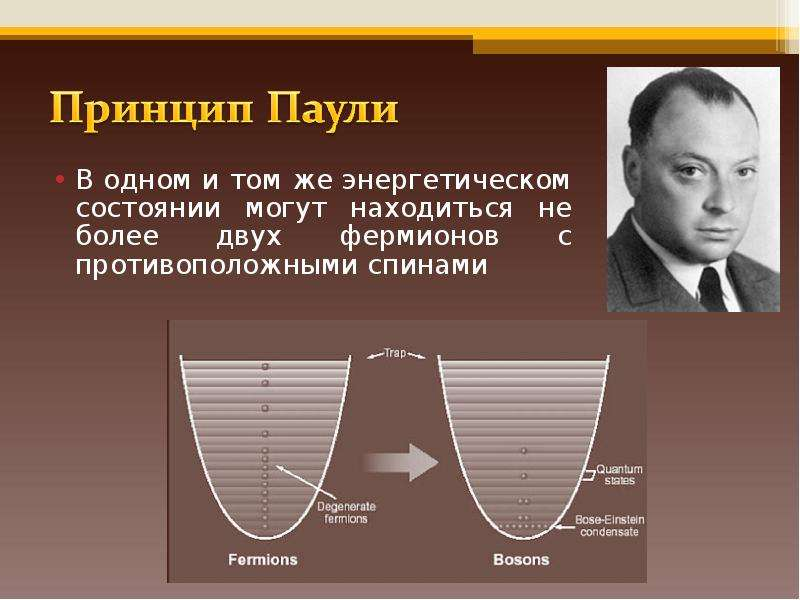 pauli exclusion principle Wolfgang pauli said 1925, that two identical fermions cannot occupy the same quantum state simultaneously let's first talk about electrons, and later on explain.