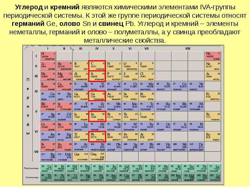 перо определите тип следующих элементов фосфор берилий марганец литий какой статье