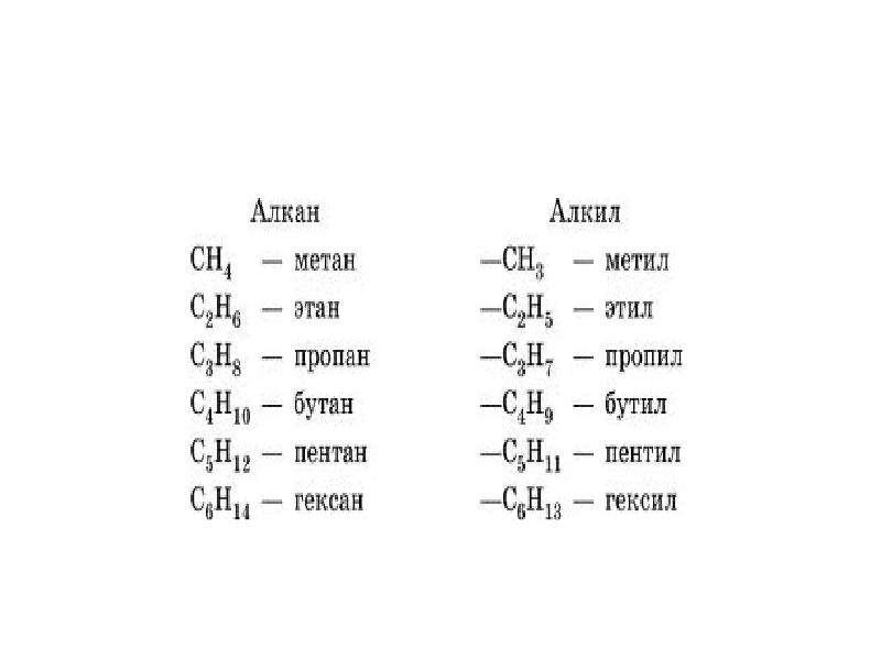 По химии Алканы, алкены, алкины., рис. 2