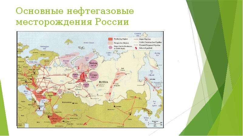 Основные нефтегазовые месторождения России