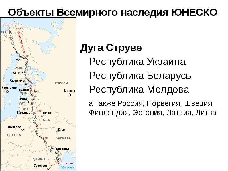 Объекты Всемирного наследия ЮНЕСКО Дуга Струве Республика Украина Республика Беларусь Республика Мол