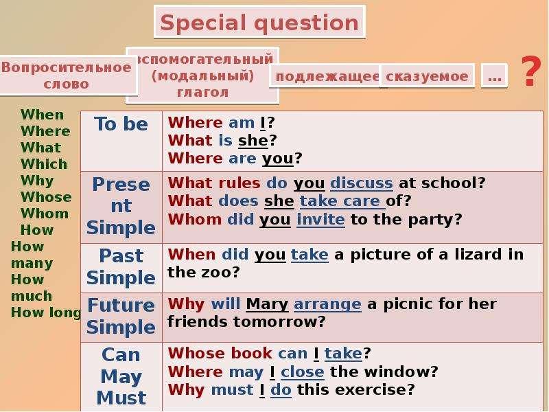 Questions sexy comparison