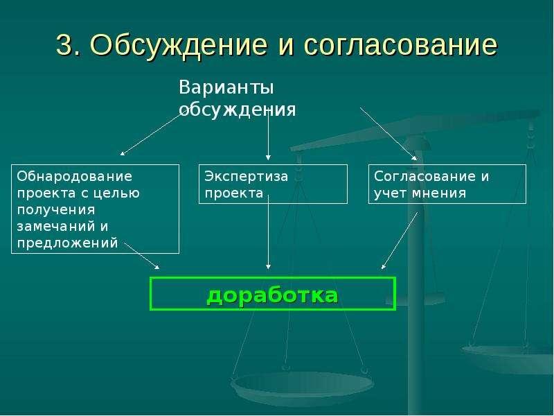 3. Обсуждение и согласование