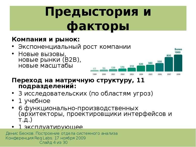 Предыстория и факторы Компания и рынок: Экспоненциальный рост компании Новые вызовы, новые рынки (B2
