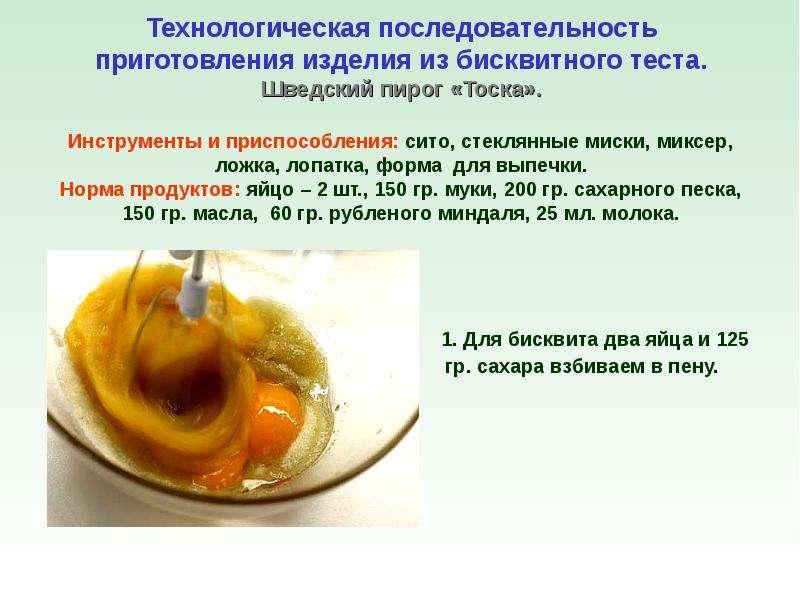 рецепты приготовления бисквитного теста Парфюмерная