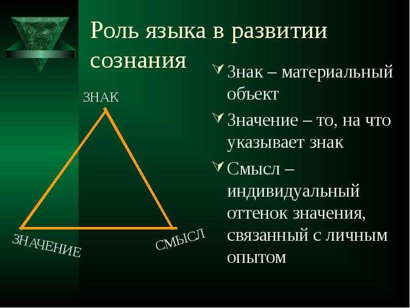 Роль языка в развитии сознания Знак – материальный объект Значение – то, на что указывает знак Смысл