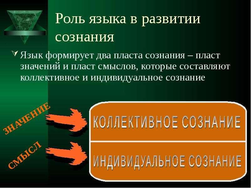 Роль языка в развитии сознания Язык формирует два пласта сознания – пласт значений и пласт смыслов,