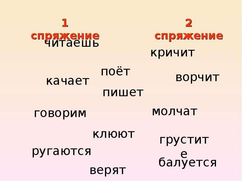 Спряжение глаголов урок русского