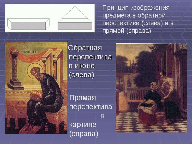 Обратная перспектива в иконе (слева) Обратная перспектива в иконе (слева)