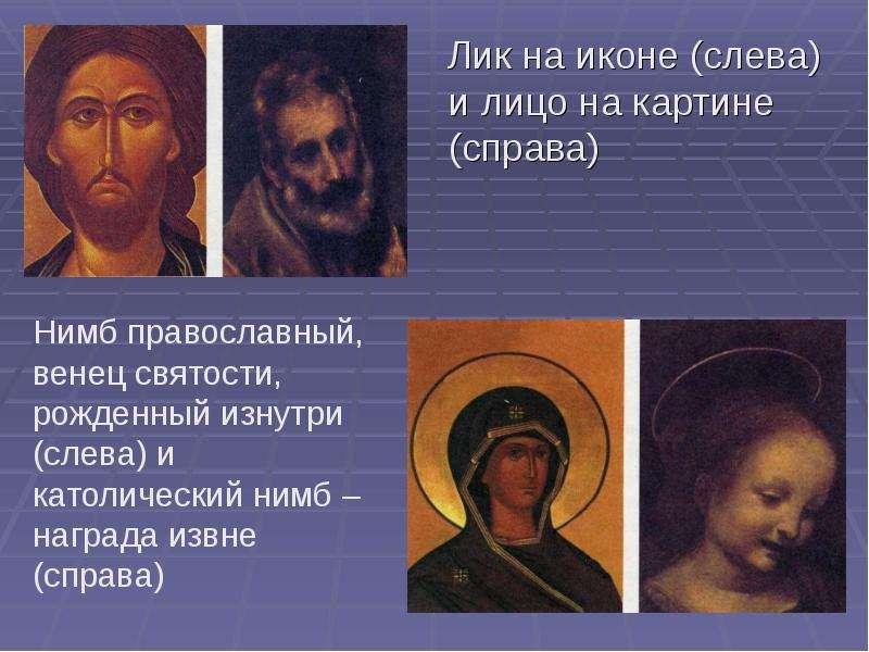 Лик на иконе (слева) и лицо на картине (справа) Лик на иконе (слева) и лицо на картине (справа)