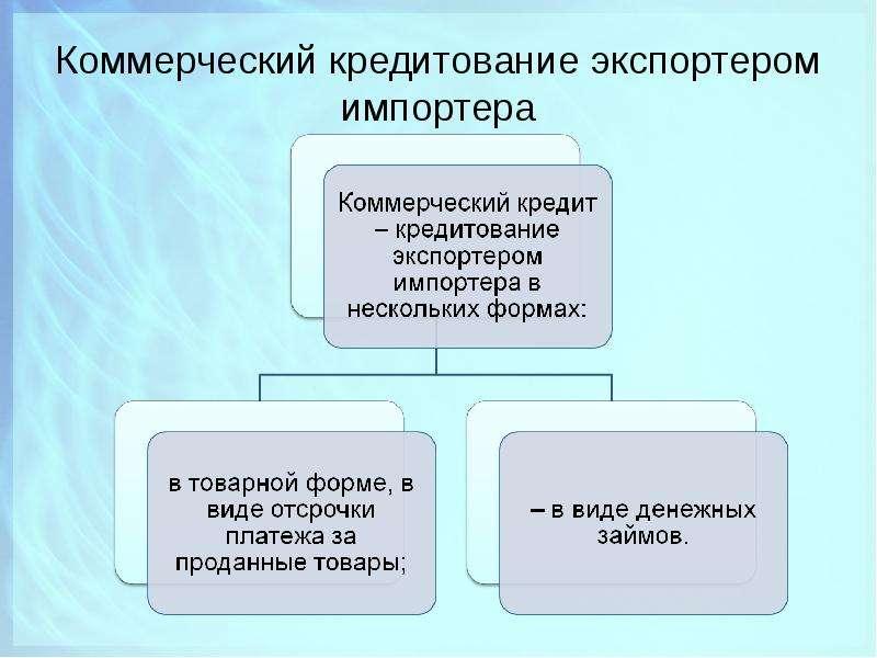Коммерческий кредитование экспортером импортера