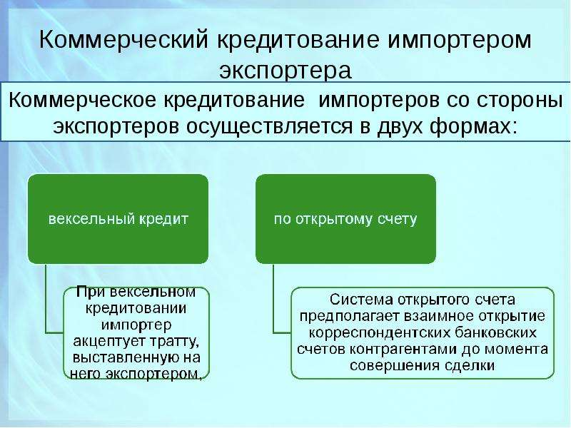 Коммерческий кредитование импортером экспортера