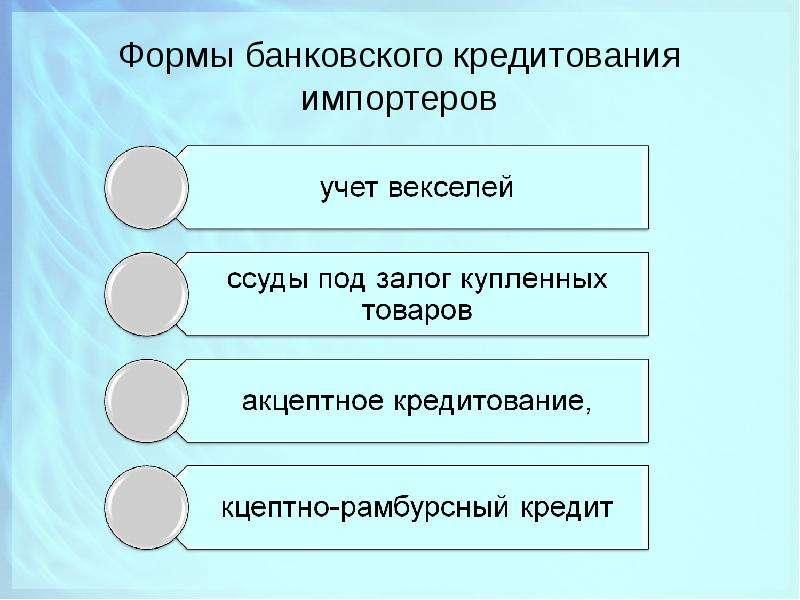 Формы банковского кредитования импортеров